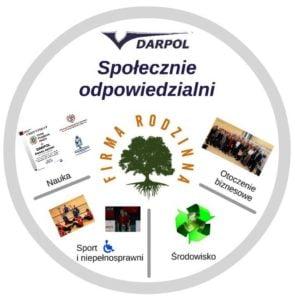 DARPOL CSR