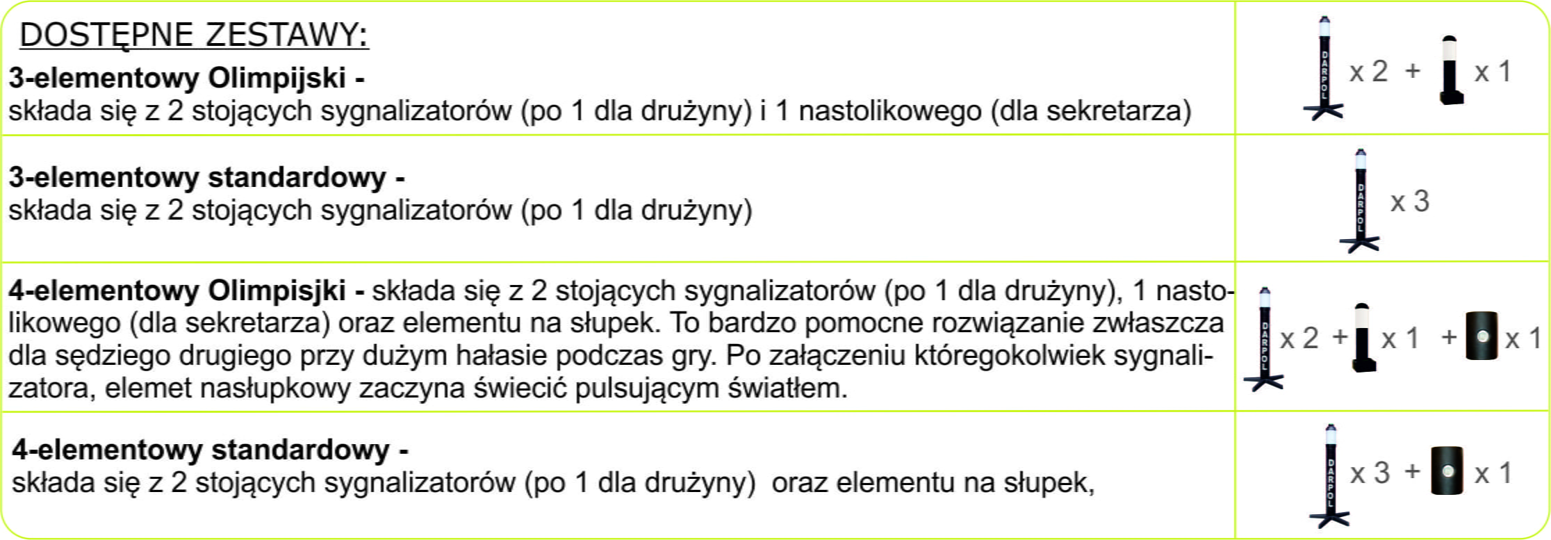 sygnalizatory Darpol