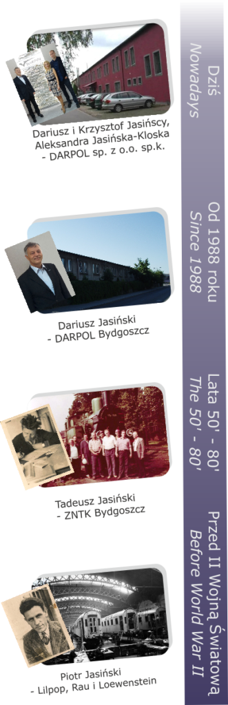 DARPOL_history