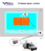 TV Replay signal